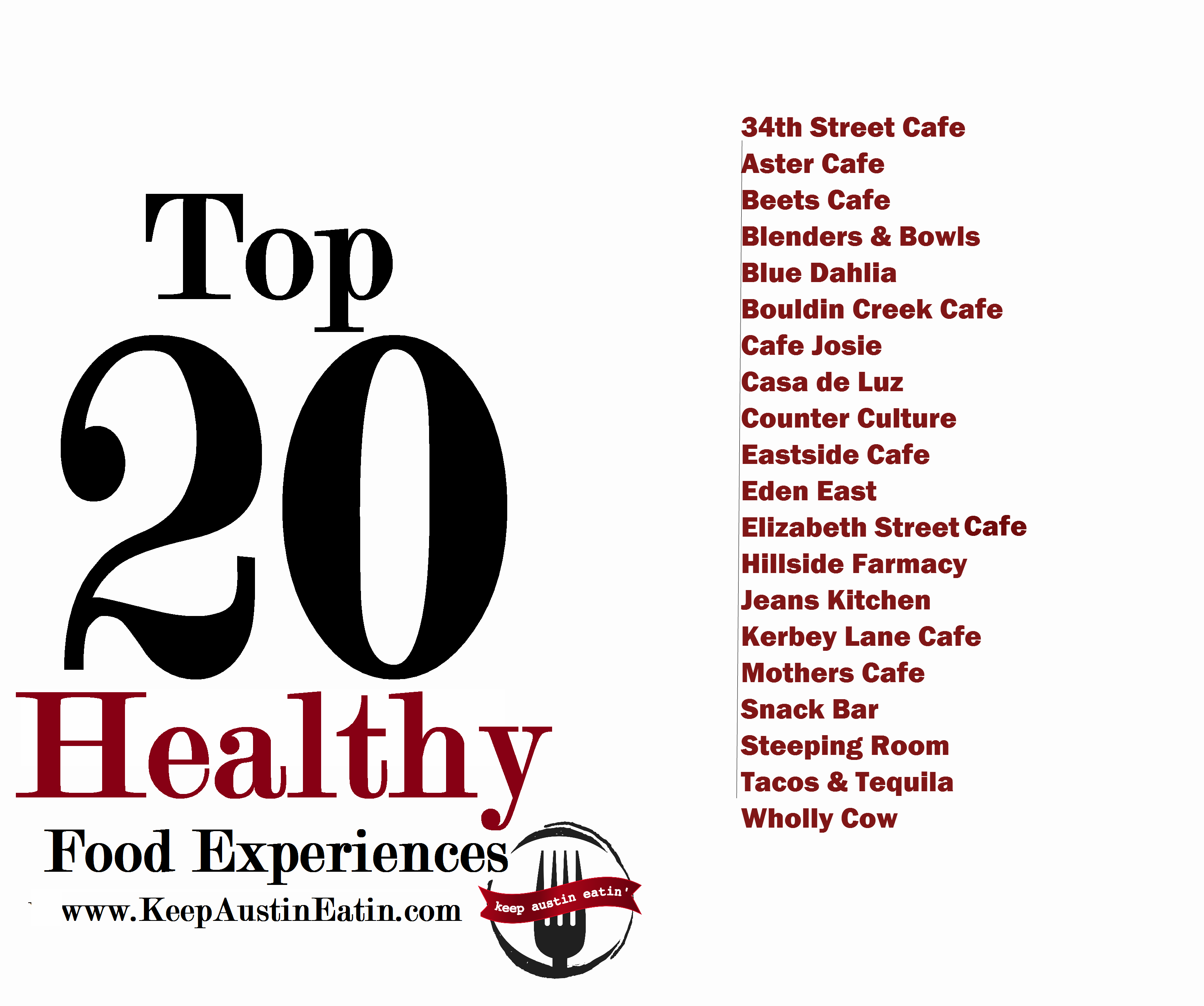 TOP 20 HEALTHY FOOD EXPERIENCES