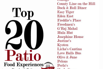 Top 20 Patio_Feb2015